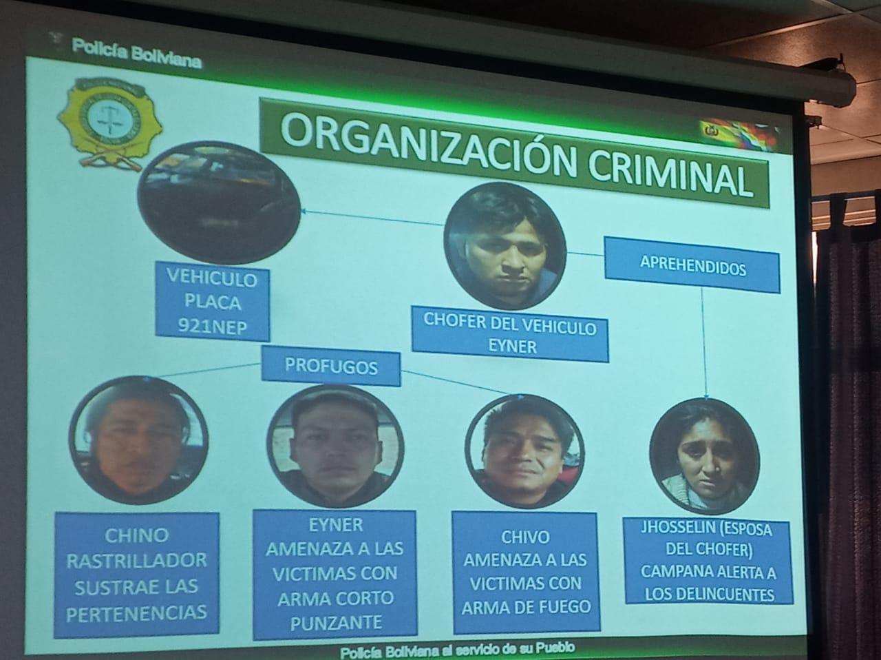 FELCC captura a dos integrantes de una organización criminal que realizaba atracos a mano armada